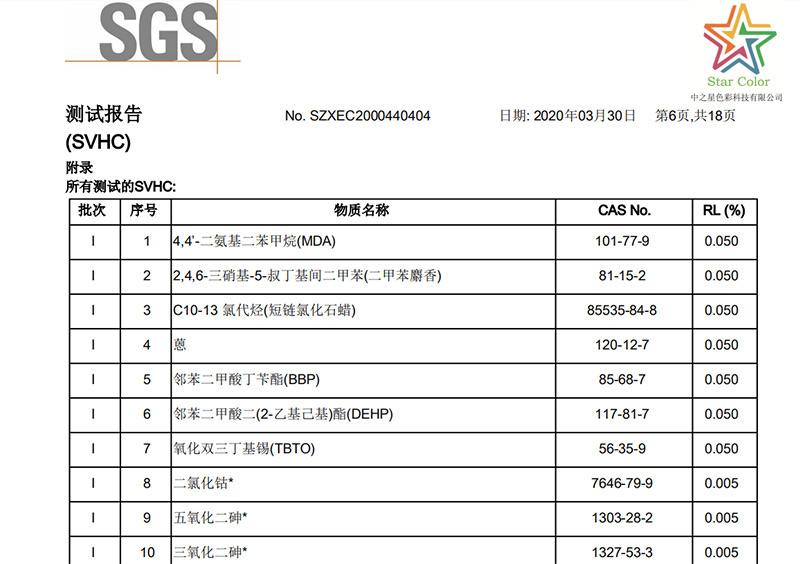中之星SVHC 205项检测报告